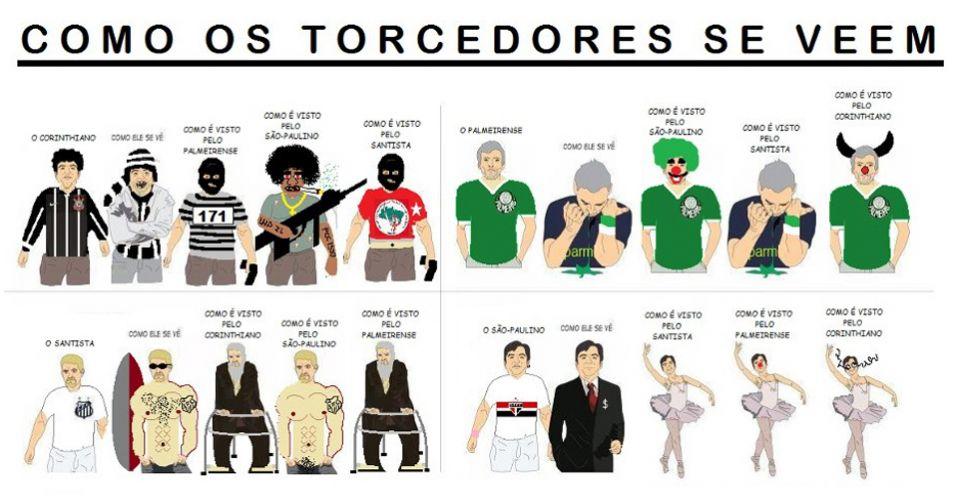 Publicit  Rios  Jornalistas  Professores  Engenheiros  Atores