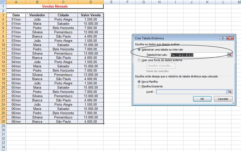 Tabela dinâmica no Excel exibe os mesmos dados de diferentes formas ...
